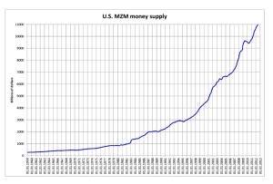 screen shot 2013 04 10 at 17 42 011 300x203 - US monetary supply