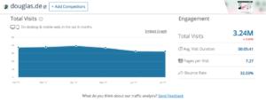 douglas traffic 300x115 - Verticals vs. Plattformen - Kann sich Douglas online durchsetzen?