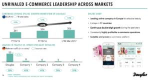 e commerce leadership 300x160 - Verticals vs. Plattformen - Kann sich Douglas online durchsetzen?