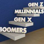 Generationen Y und Z – Für mich das A und O